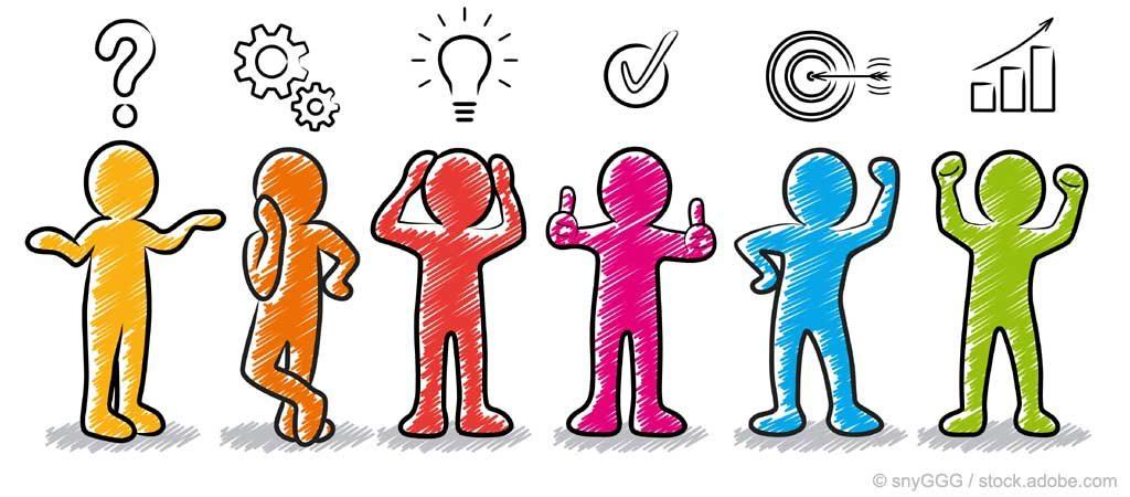 Events - Weiterbildung und Organisationsentwicklung
