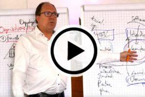 Workshop Komplexithoden